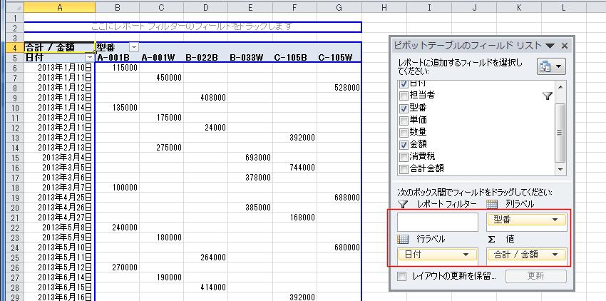 ピボットテーブルのデータをグループ化する エクセル2010基本講座