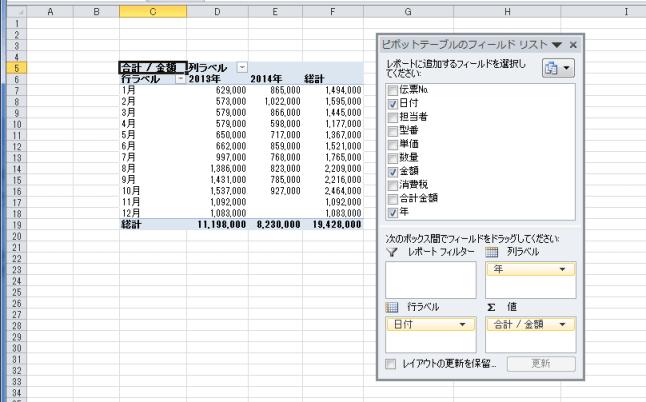 計算 パーセント 前年比 Excel(エクセル)での前年比や伸び率の計算式 前月比や前期比の求め方