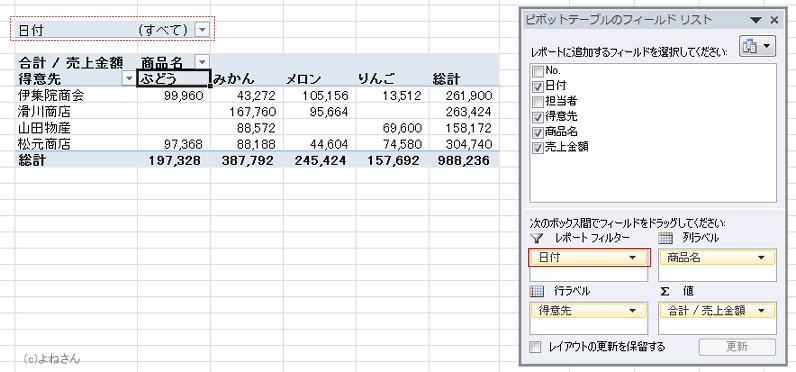 詳細データの表示 詳細の表示 ピボットテーブル エクセル2010基本講座