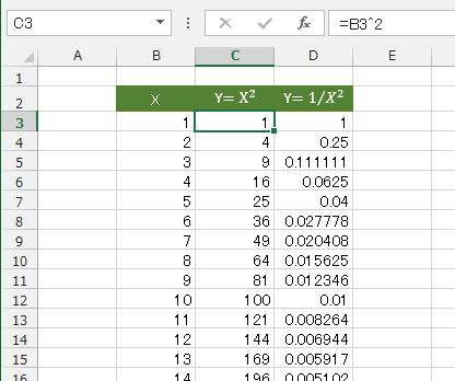 対数 エクセル グラフ 作り方 片 Excel 2013のグラフで対数目盛を表示する:Office