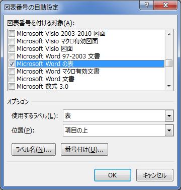 位置 図表 番号 【ワード】図表番号を設定する方法(挿入/変更/更新など)